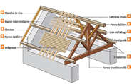 Rénovation-Menuiserie